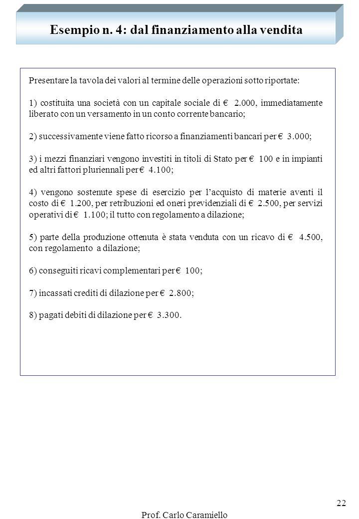 Prof. Carlo Caramiello 21 Le AREE della tavola dei valori 1. LIQUIDITA 2. CREDITI 3. SPESE DI INVESTIMENTO 4.... 5. SPESE CORRENTI 6. CAPITALE DI RISC