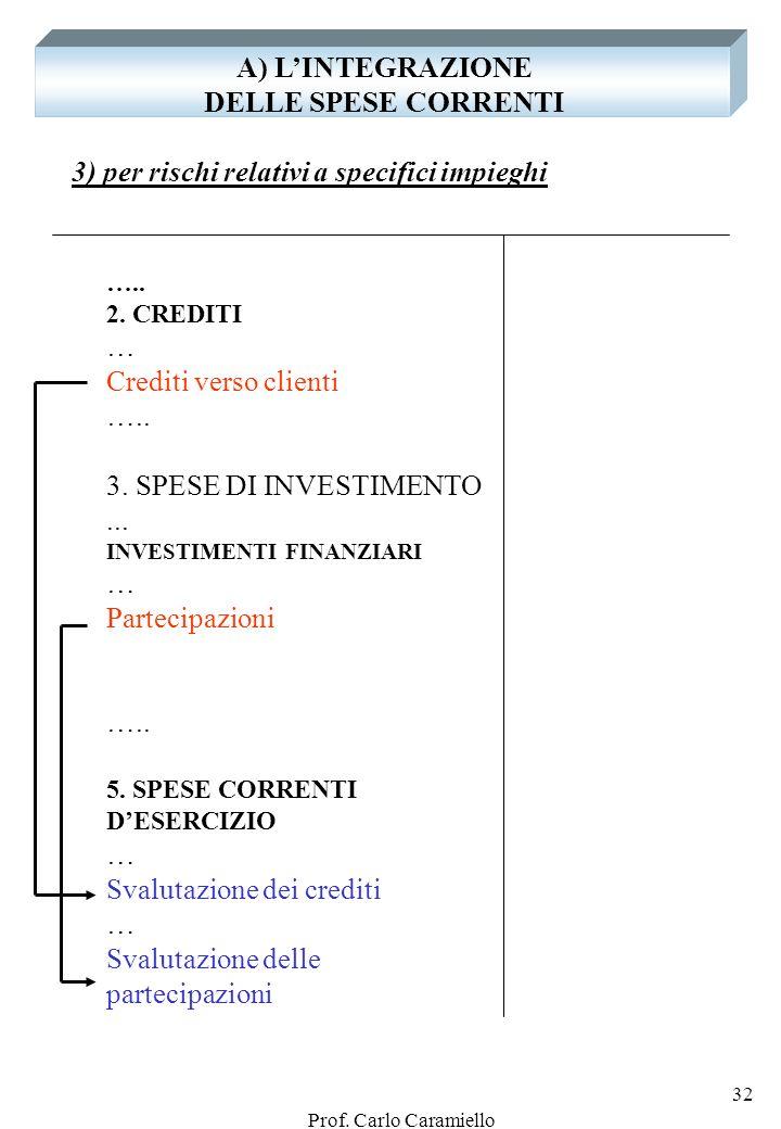 Prof. Carlo Caramiello 31 A) LINTEGRAZIONE DELLE SPESE CORRENTI ….. 5. SPESE CORRENTI DESERCIZIO … Spese di acquisto delle materie Imposte sul reddito