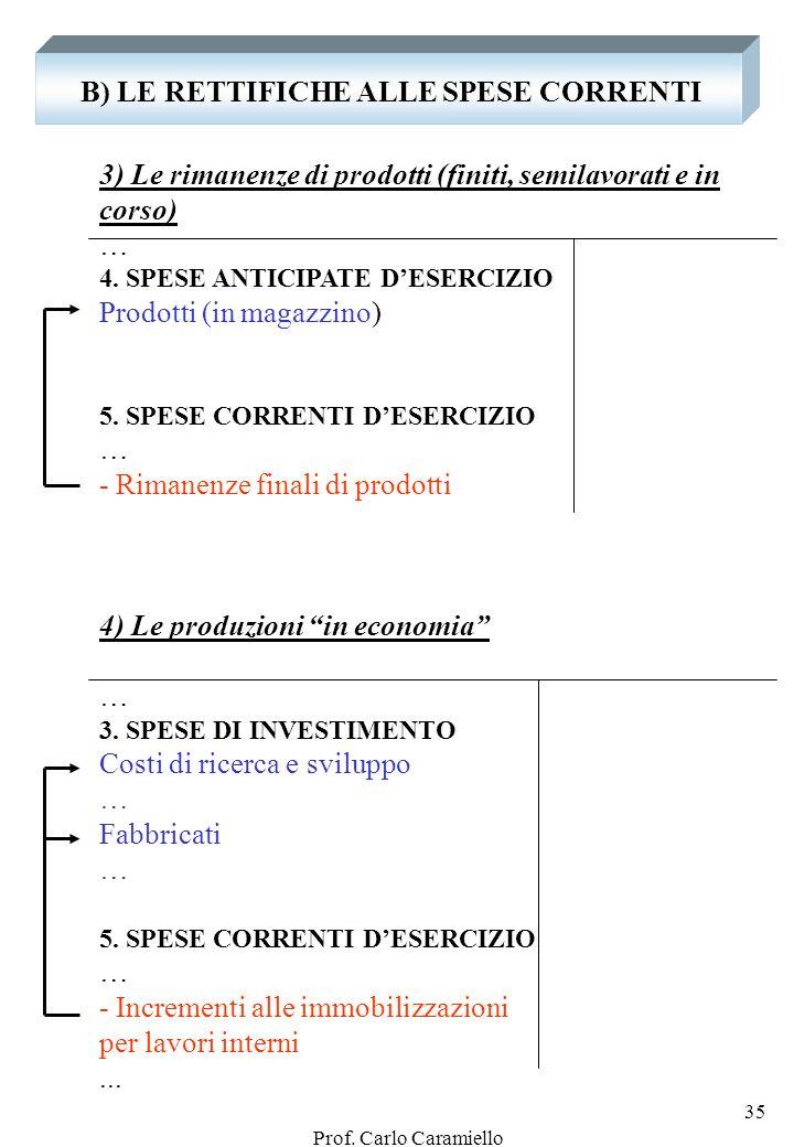 Prof. Carlo Caramiello 34 B) LE RETTIFICHE ALLE SPESE CORRENTI 1) Le rimanenze di materie e di merci … 4. SPESE ANTICIPATE DESERCIZIO Materie (in maga