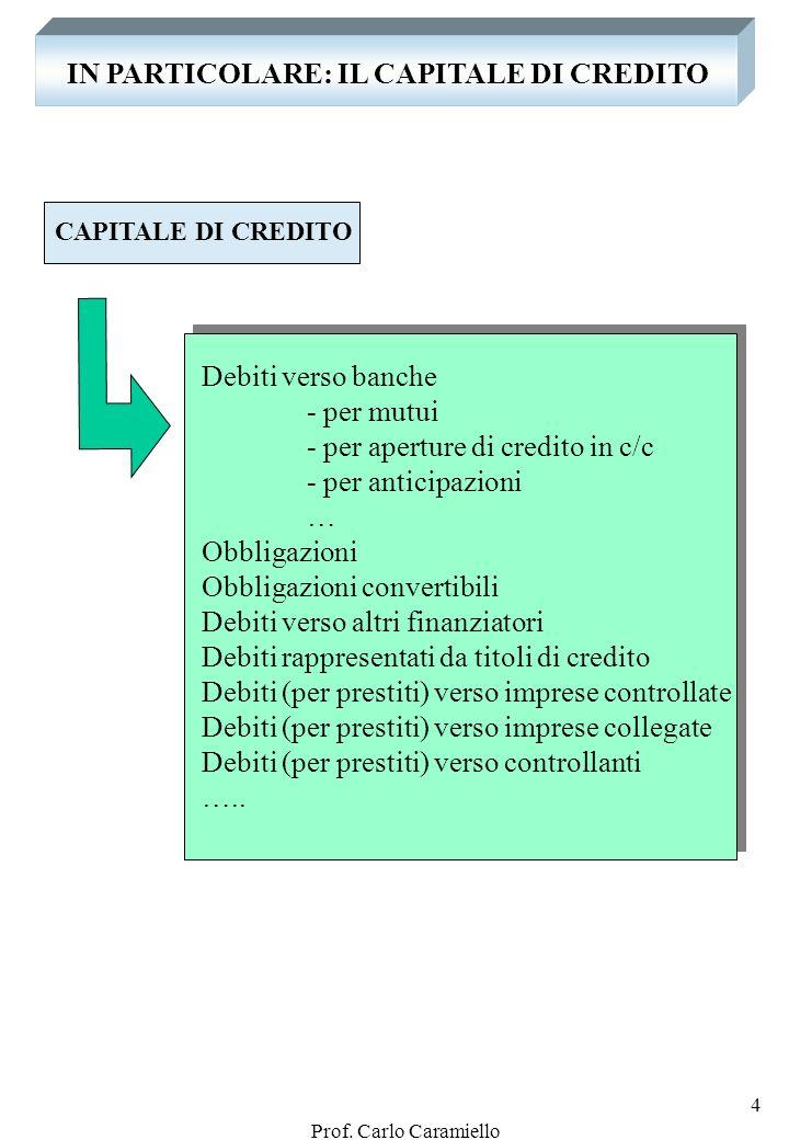 Prof. Carlo Caramiello 3 IL FINANZIAMENTO: la rappresentazione Unazienda viene istituita con un capitale sociale di 500 (versato dai soci in un c/c ba