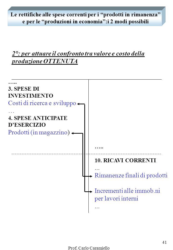 Prof. Carlo Caramiello 40 Le rettifiche alle spese correnti per i prodotti in rimanenza e per le produzioni in economia:i 2 modi possibili 1°: per att