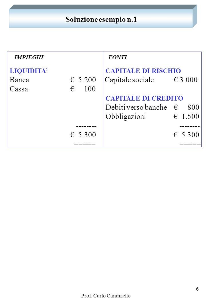 Prof. Carlo Caramiello 5 Esempio n. 1: IL FINANZIAMENTO Presentare la tavola dei valori al termine delle operazioni sotto riportate (valori espressi i