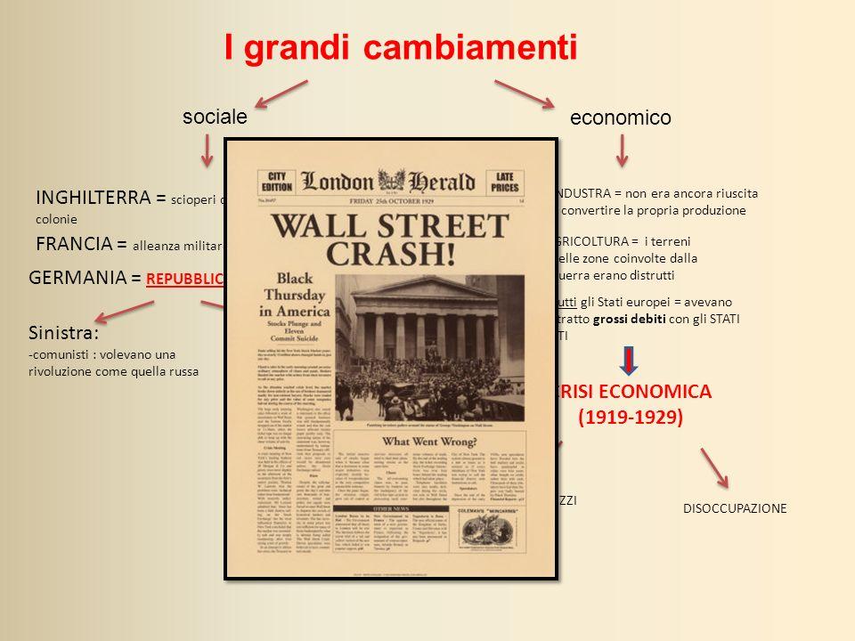 I grandi cambiamenti sociale economico 1)INDUSTRA = non era ancora riuscita a convertire la propria produzione CRISI ECONOMICA (1919-1929) AUMENTO DEI
