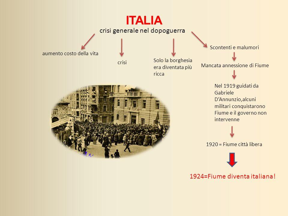 ITALIA crisi generale nel dopoguerra aumento costo della vita crisi Solo la borghesia era diventata più ricca Scontenti e malumori Nel 1919 guidati da