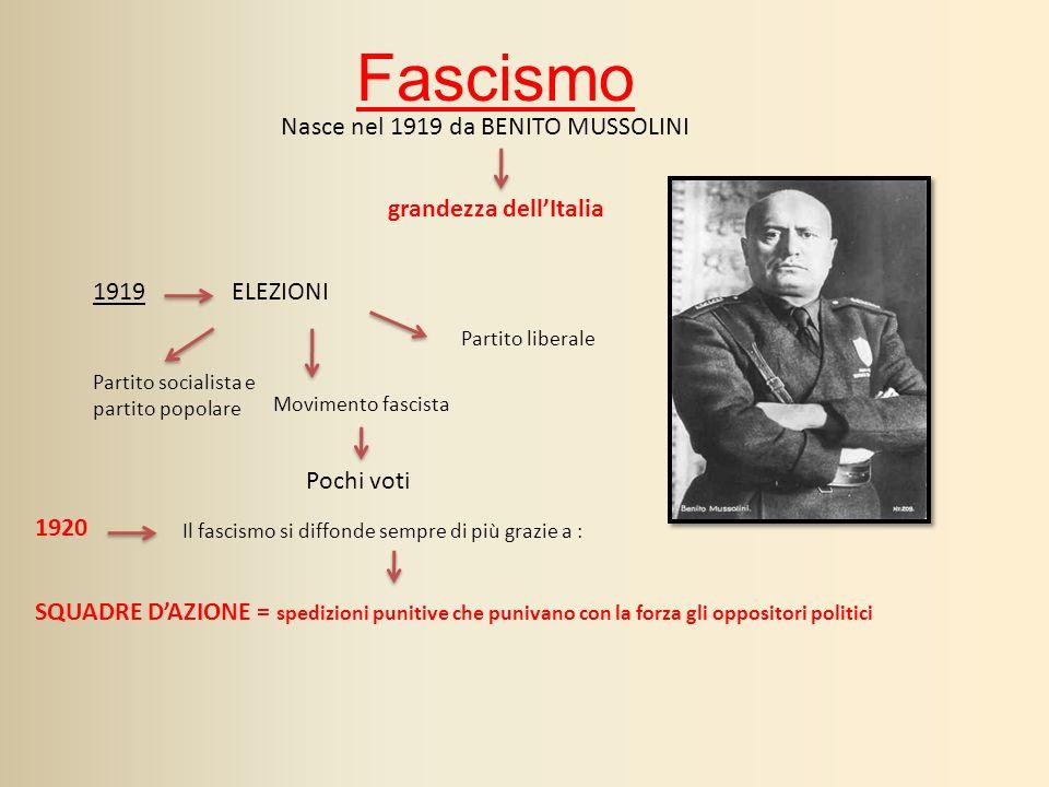 Fascismo Nasce nel 1919 da BENITO MUSSOLINI grandezza dellItalia 1919ELEZIONI Partito socialista e partito popolare Movimento fascista Partito liberal