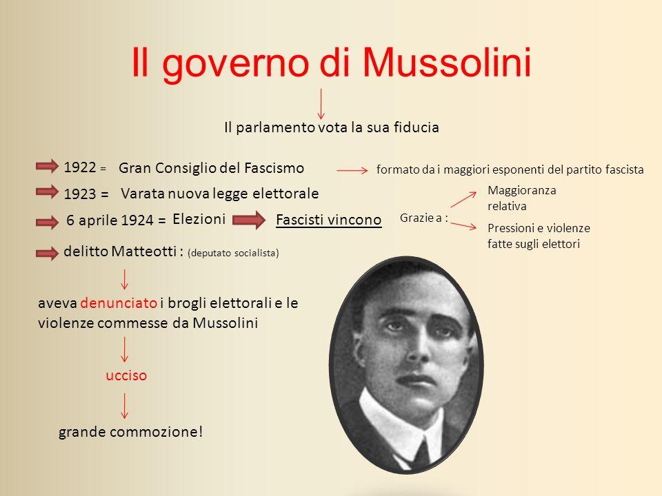 Il governo di Mussolini Il parlamento vota la sua fiducia 1922 = Gran Consiglio del Fascismo formato da i maggiori esponenti del partito fascista 1923