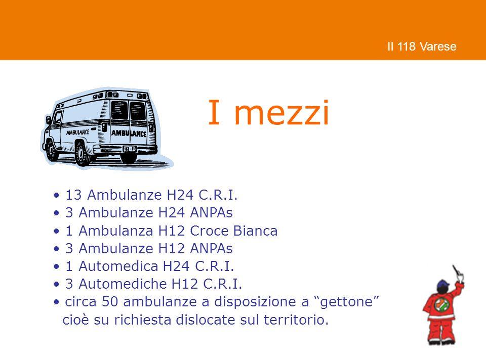 13 Ambulanze H24 C.R.I.
