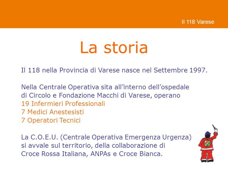 Il 118 nella Provincia di Varese nasce nel Settembre 1997.