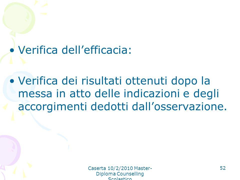 Caserta 10/2/2010 Master- Diploma Counselling Scolastico 52 Verifica dellefficacia: Verifica dei risultati ottenuti dopo la messa in atto delle indica