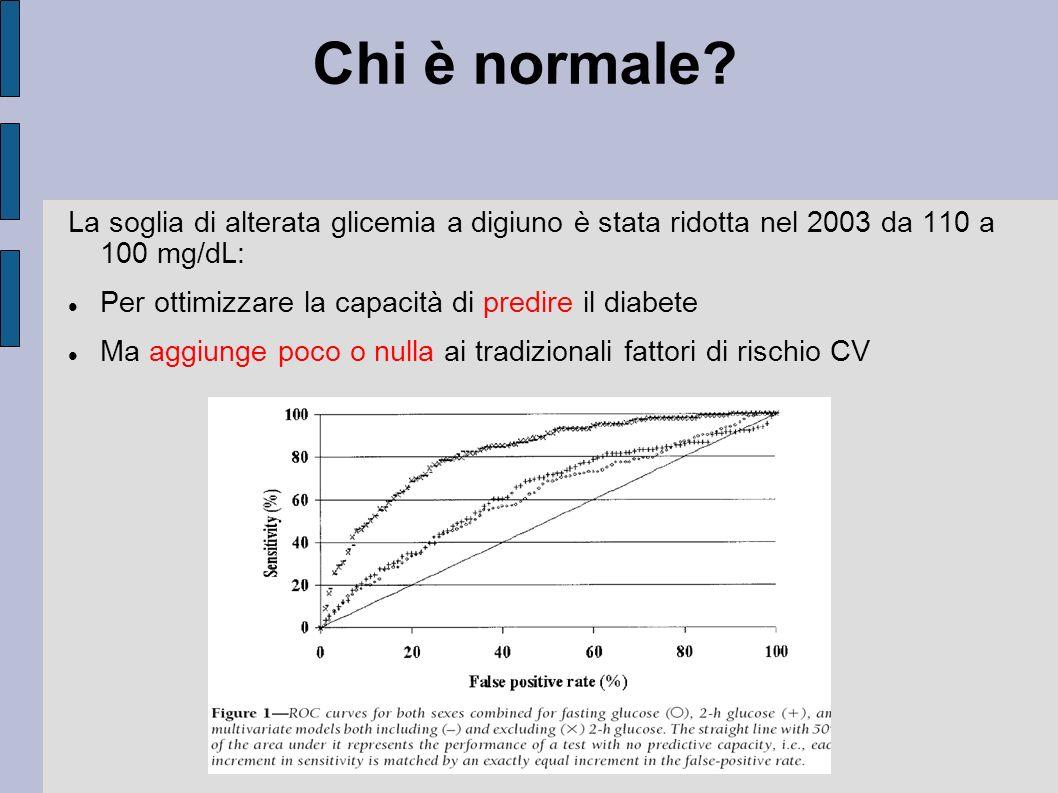 Chi è normale? La soglia di alterata glicemia a digiuno è stata ridotta nel 2003 da 110 a 100 mg/dL: Per ottimizzare la capacità di predire il diabete