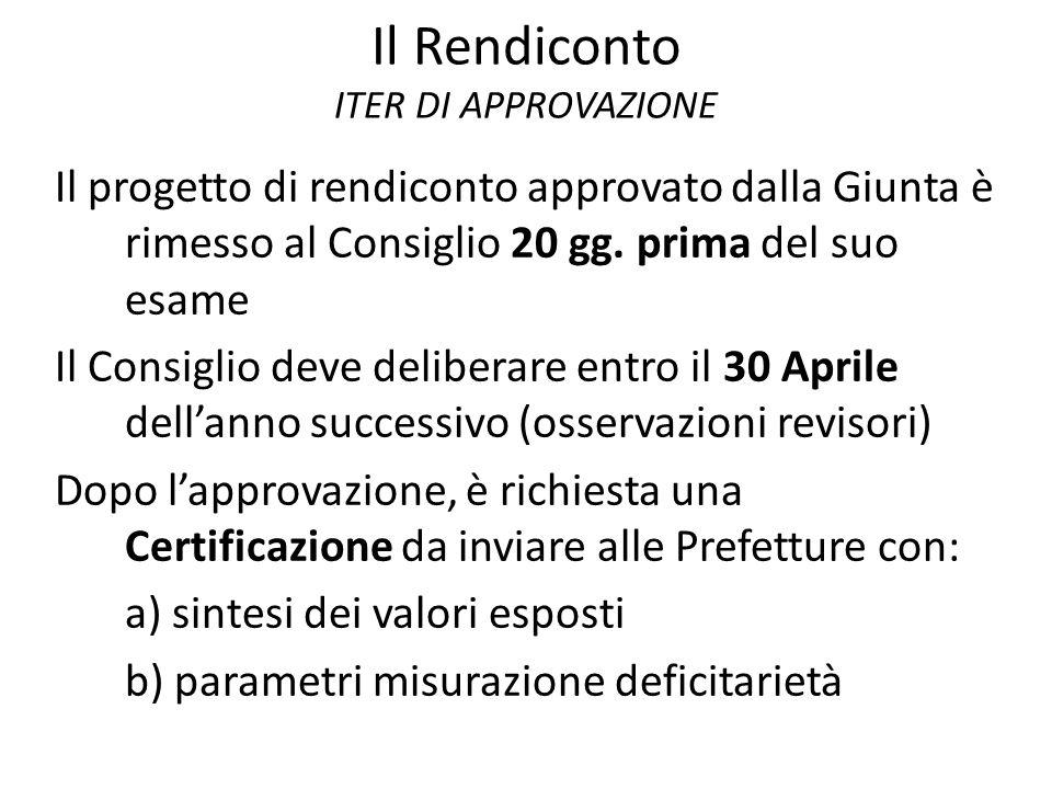 Il Rendiconto ITER DI APPROVAZIONE Il progetto di rendiconto approvato dalla Giunta è rimesso al Consiglio 20 gg. prima del suo esame Il Consiglio dev