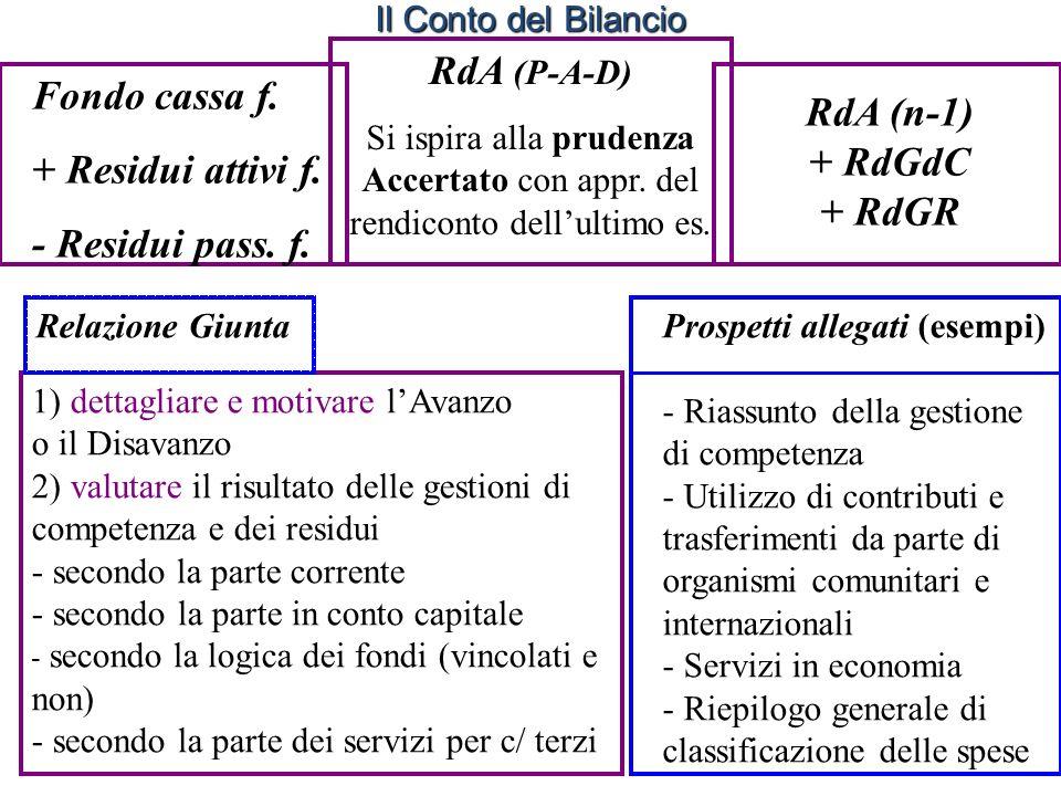 1) dettagliare e motivare lAvanzo o il Disavanzo 2) valutare il risultato delle gestioni di competenza e dei residui - secondo la parte corrente - sec
