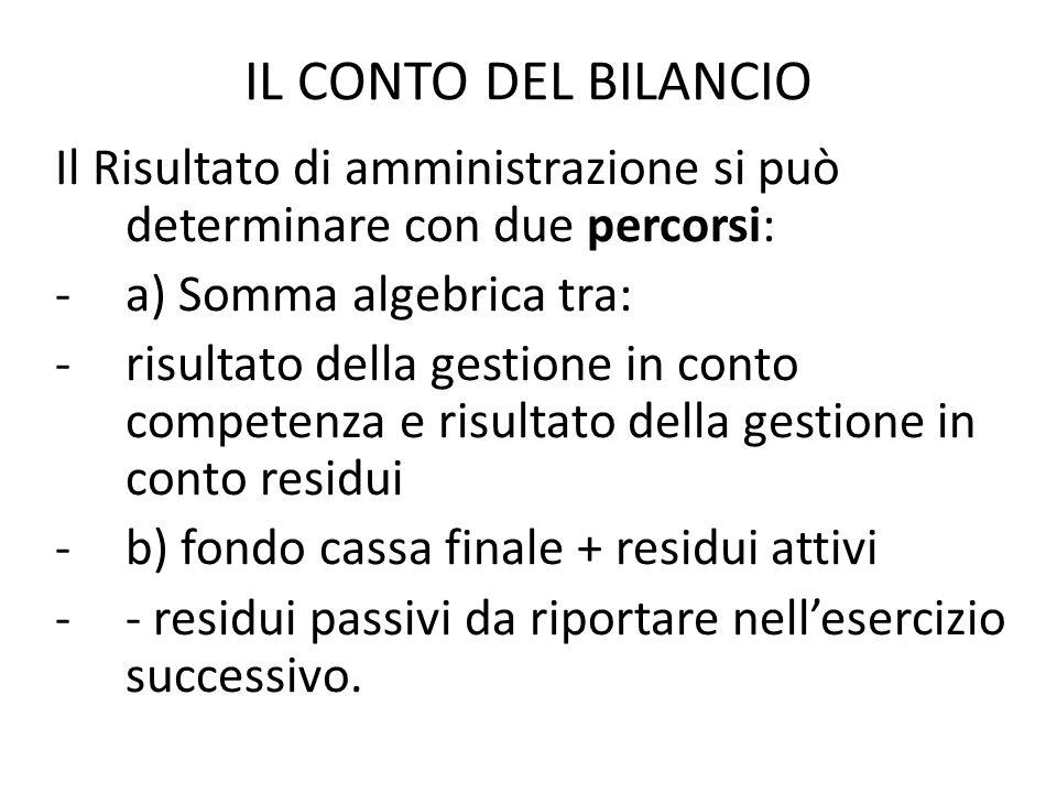 IL CONTO DEL BILANCIO Il Risultato di amministrazione si può determinare con due percorsi: -a) Somma algebrica tra: -risultato della gestione in conto