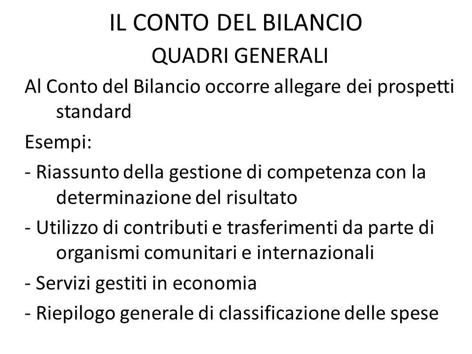 IL CONTO DEL BILANCIO QUADRI GENERALI Al Conto del Bilancio occorre allegare dei prospetti standard Esempi: - Riassunto della gestione di competenza c