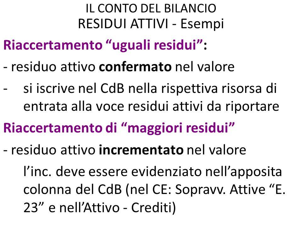 IL CONTO DEL BILANCIO RESIDUI ATTIVI - Esempi Riaccertamento uguali residui: - residuo attivo confermato nel valore -si iscrive nel CdB nella rispetti
