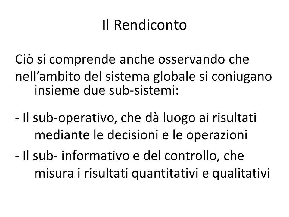 Il Rendiconto ITER DI APPROVAZIONE Il progetto di rendiconto approvato dalla Giunta è rimesso al Consiglio 20 gg.