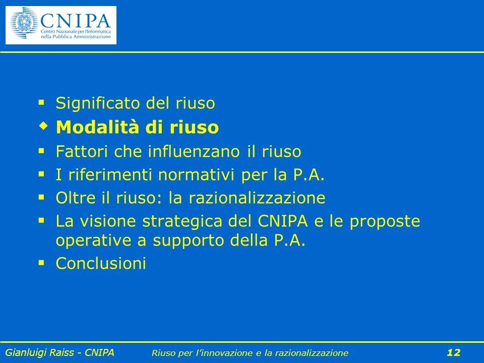 Gianluigi Raiss - CNIPA Riuso per linnovazione e la razionalizzazione 12 Significato del riuso Modalità di riuso Fattori che influenzano il riuso I ri