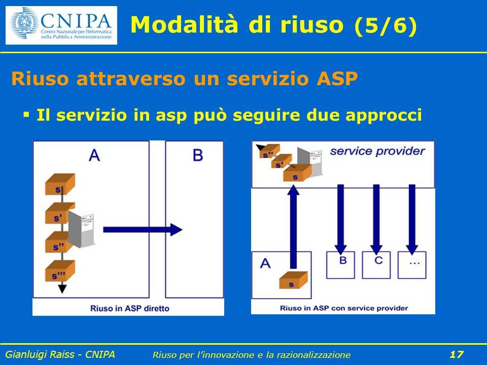 Gianluigi Raiss - CNIPA Riuso per linnovazione e la razionalizzazione 17 Modalità di riuso (5/6) Riuso attraverso un servizio ASP Il servizio in asp p