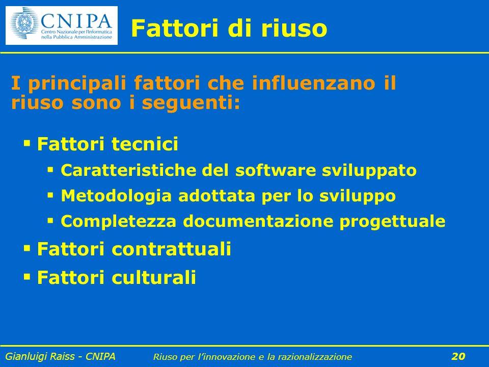Gianluigi Raiss - CNIPA Riuso per linnovazione e la razionalizzazione 20 Fattori tecnici Caratteristiche del software sviluppato Metodologia adottata