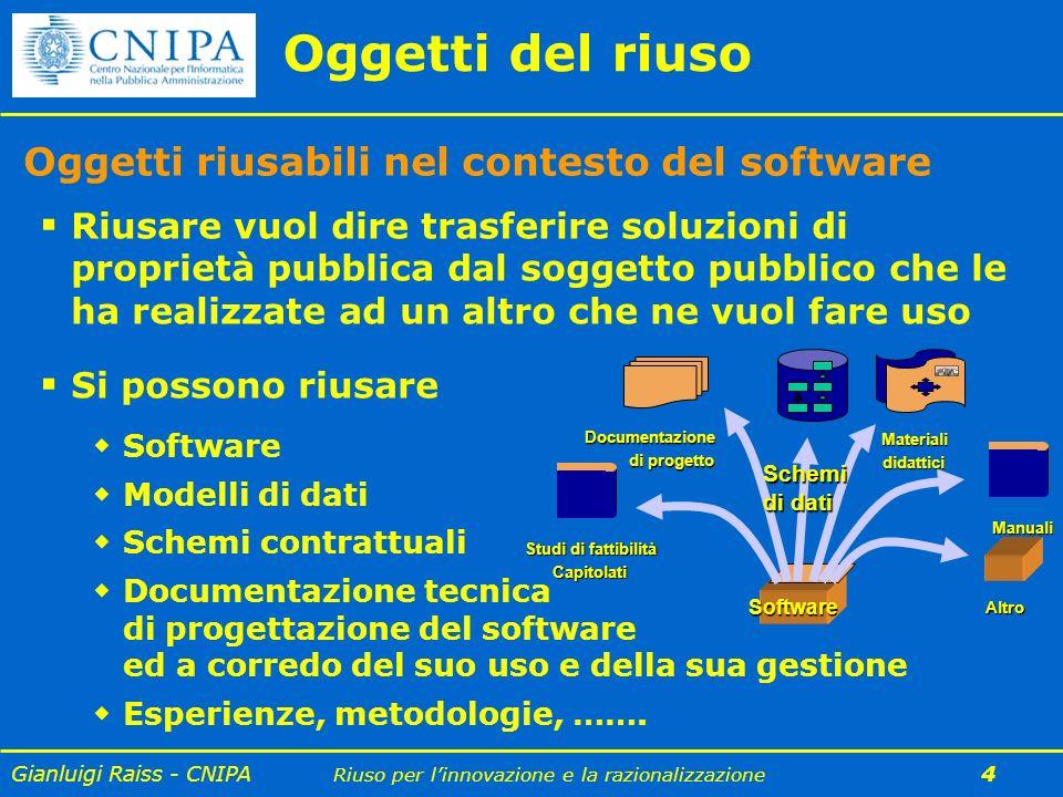 Gianluigi Raiss - CNIPA Riuso per linnovazione e la razionalizzazione 35 Riferimenti normativi (9/9) Il consolidamento (4/4) Codice dellamministrazione digitale Istituisce la banca dati dei programmi riusabili (Capo V, Sez.