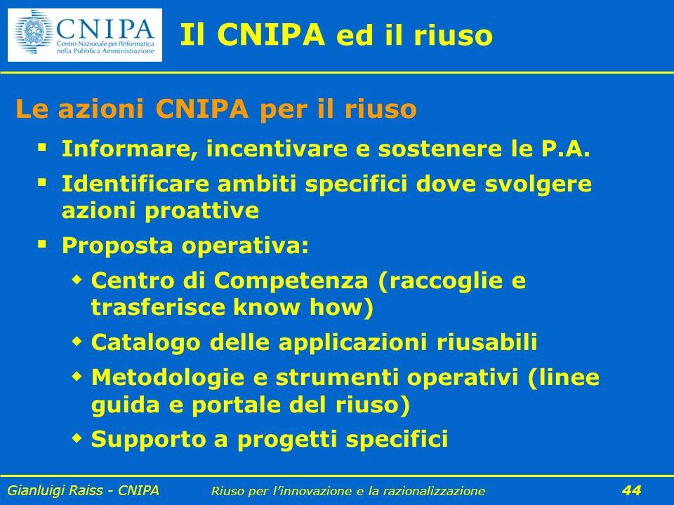 Gianluigi Raiss - CNIPA Riuso per linnovazione e la razionalizzazione 44 Il CNIPA ed il riuso Le azioni CNIPA per il riuso Informare, incentivare e so