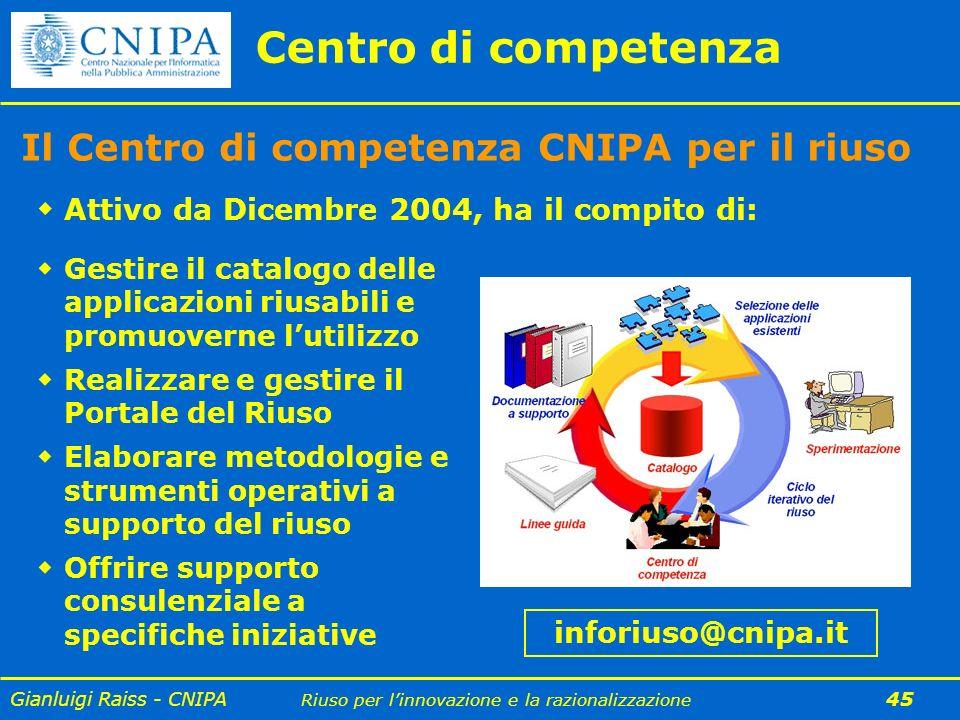 Gianluigi Raiss - CNIPA Riuso per linnovazione e la razionalizzazione 45 Centro di competenza Il Centro di competenza CNIPA per il riuso Attivo da Dic