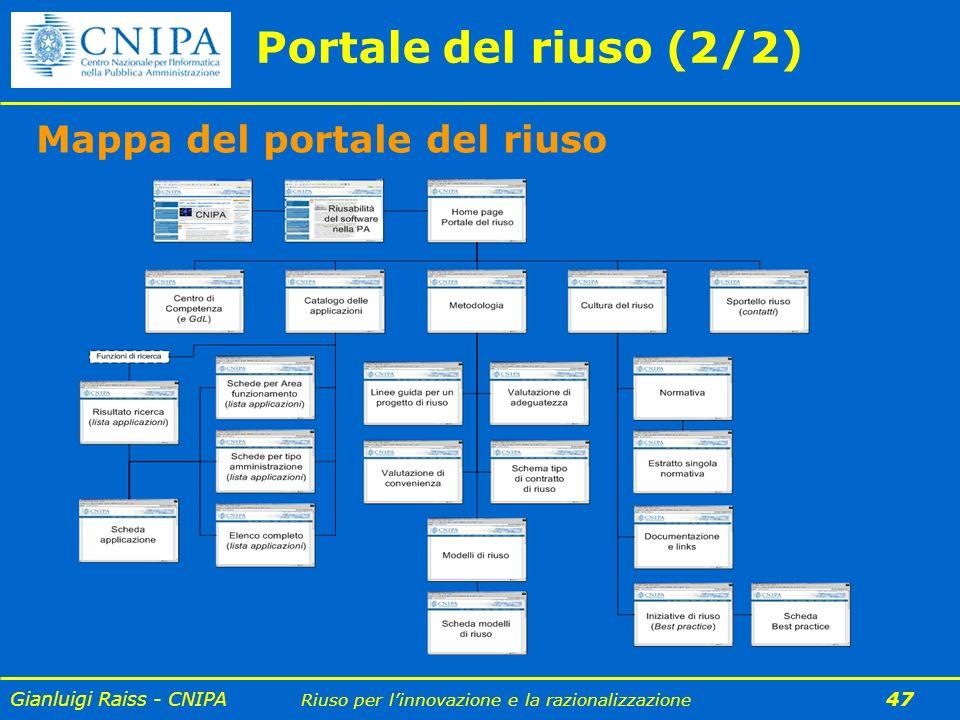 Gianluigi Raiss - CNIPA Riuso per linnovazione e la razionalizzazione 47 Mappa del portale del riuso Portale del riuso (2/2)