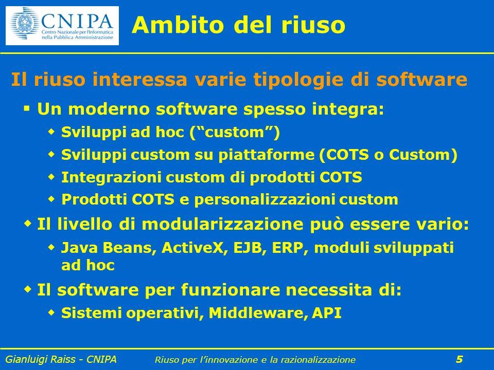 Gianluigi Raiss - CNIPA Riuso per linnovazione e la razionalizzazione 5 Ambito del riuso Il riuso interessa varie tipologie di software Un moderno sof