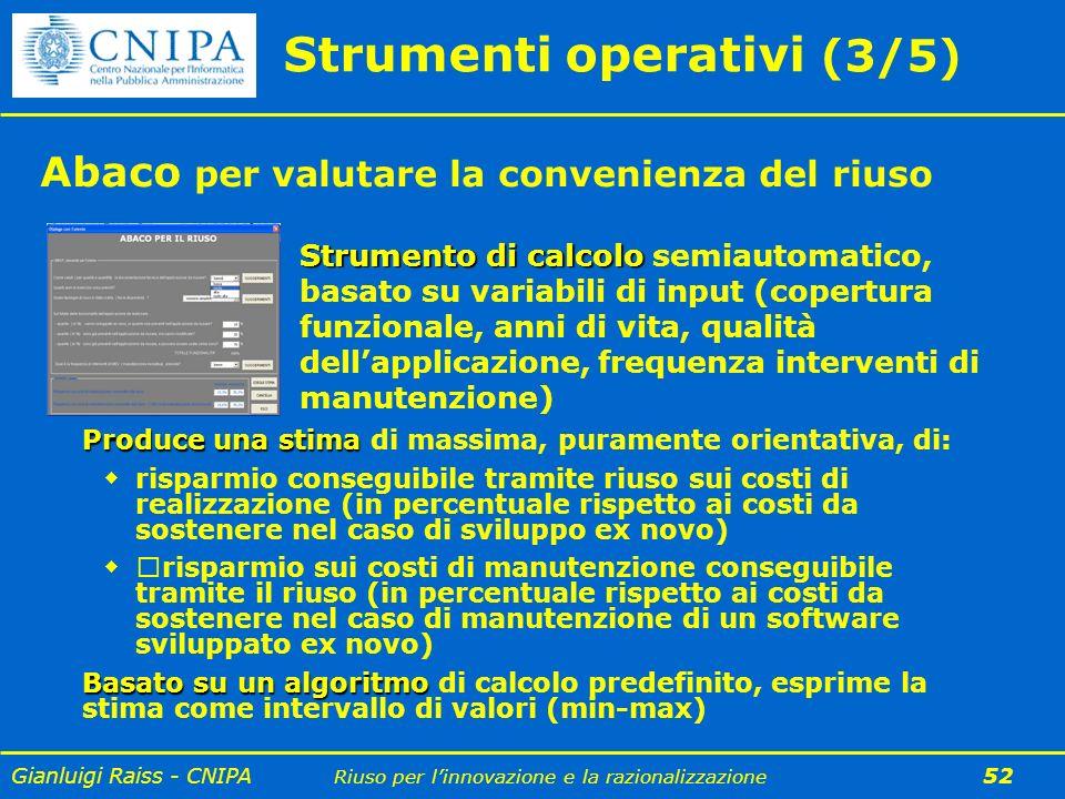 Gianluigi Raiss - CNIPA Riuso per linnovazione e la razionalizzazione 52 Strumenti operativi (3/5) Abaco per valutare la convenienza del riuso Produce