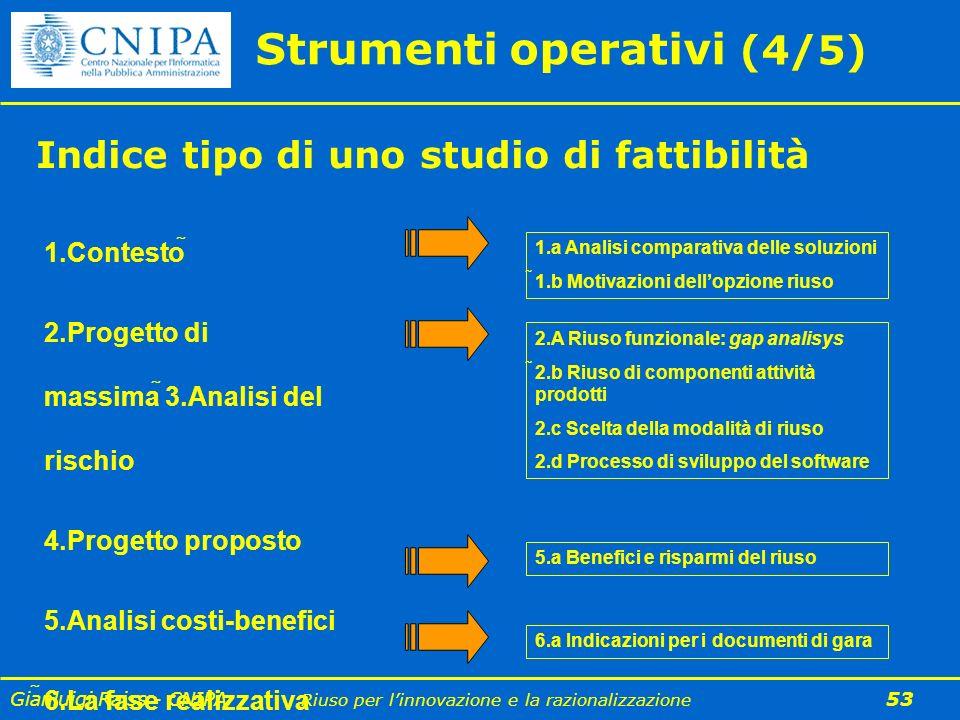 Gianluigi Raiss - CNIPA Riuso per linnovazione e la razionalizzazione 53 Strumenti operativi (4/5) Indice tipo di uno studio di fattibilità 1.Contesto