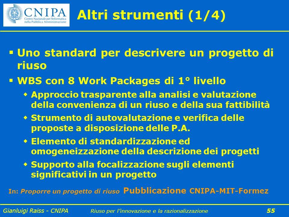 Gianluigi Raiss - CNIPA Riuso per linnovazione e la razionalizzazione 55 Altri strumenti (1/4) Uno standard per descrivere un progetto di riuso WBS co