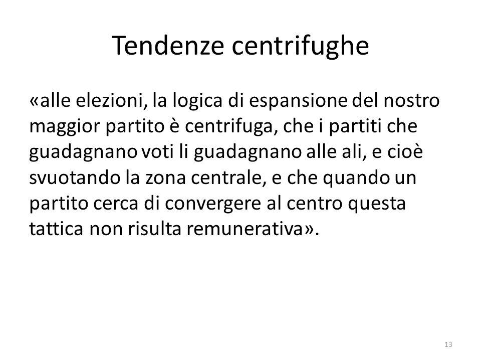 Tendenze centrifughe «alle elezioni, la logica di espansione del nostro maggior partito è centrifuga, che i partiti che guadagnano voti li guadagnano
