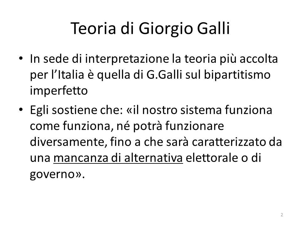 Teoria di Giorgio Galli In sede di interpretazione la teoria più accolta per lItalia è quella di G.Galli sul bipartitismo imperfetto Egli sostiene che
