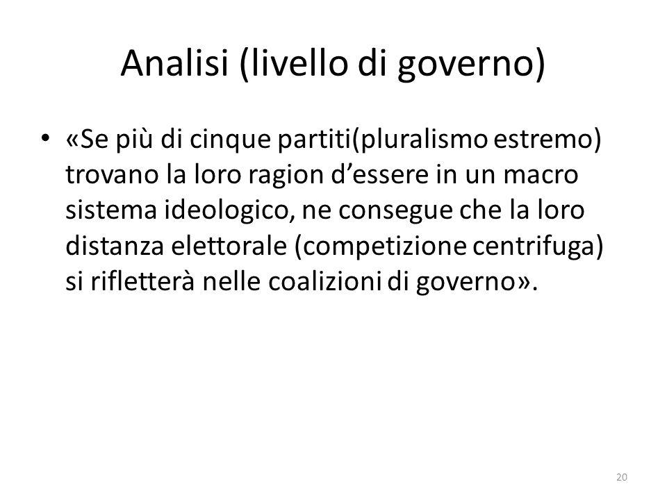 Analisi (livello di governo) «Se più di cinque partiti(pluralismo estremo) trovano la loro ragion dessere in un macro sistema ideologico, ne consegue