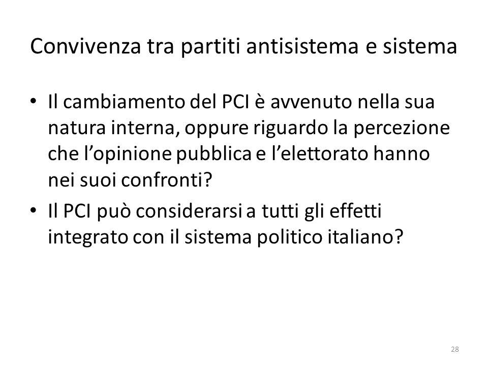 Convivenza tra partiti antisistema e sistema Il cambiamento del PCI è avvenuto nella sua natura interna, oppure riguardo la percezione che lopinione p