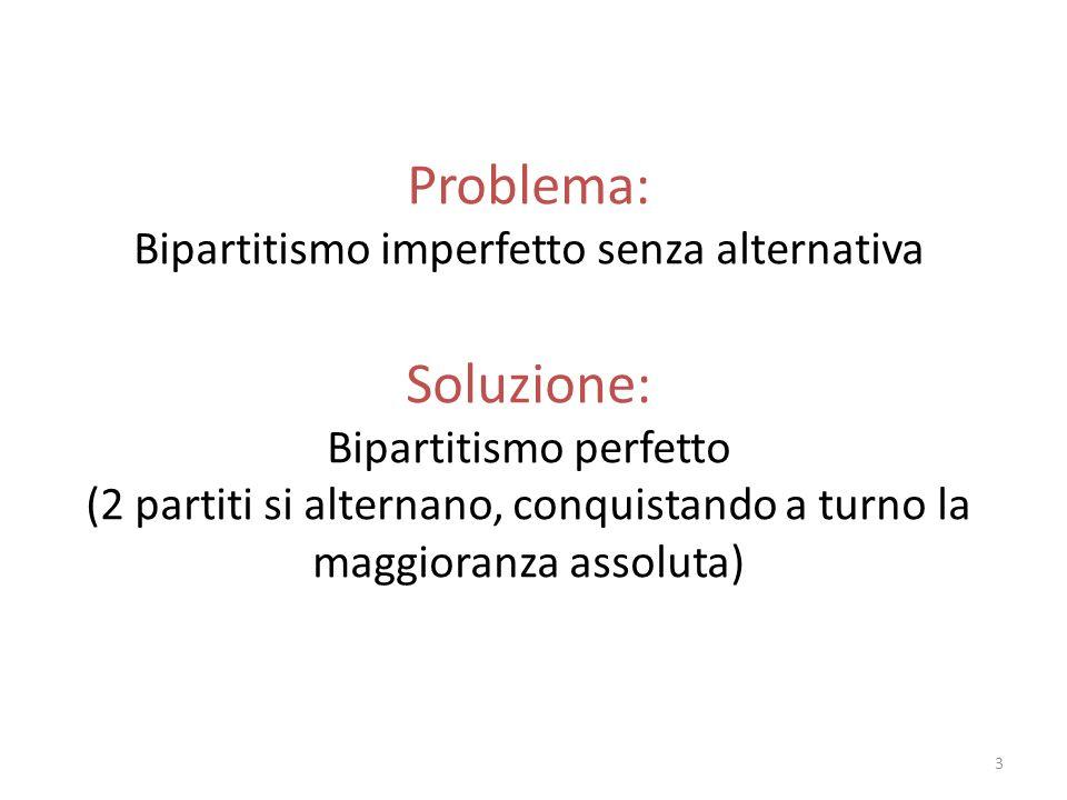 Problema: Bipartitismo imperfetto senza alternativa Soluzione: Bipartitismo perfetto (2 partiti si alternano, conquistando a turno la maggioranza asso
