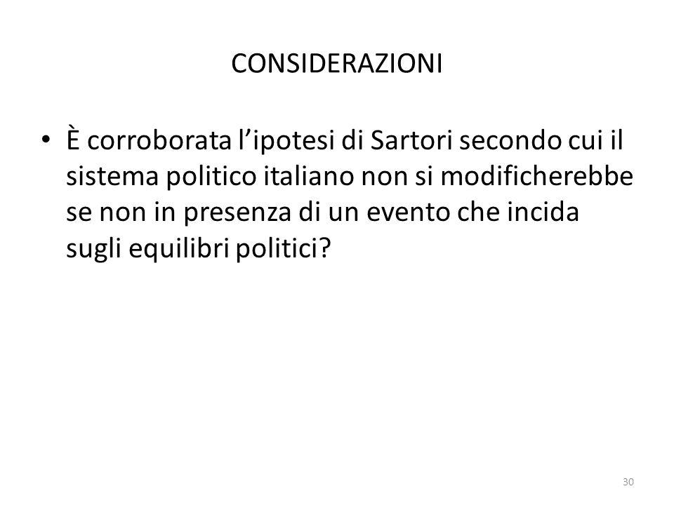 CONSIDERAZIONI È corroborata lipotesi di Sartori secondo cui il sistema politico italiano non si modificherebbe se non in presenza di un evento che in