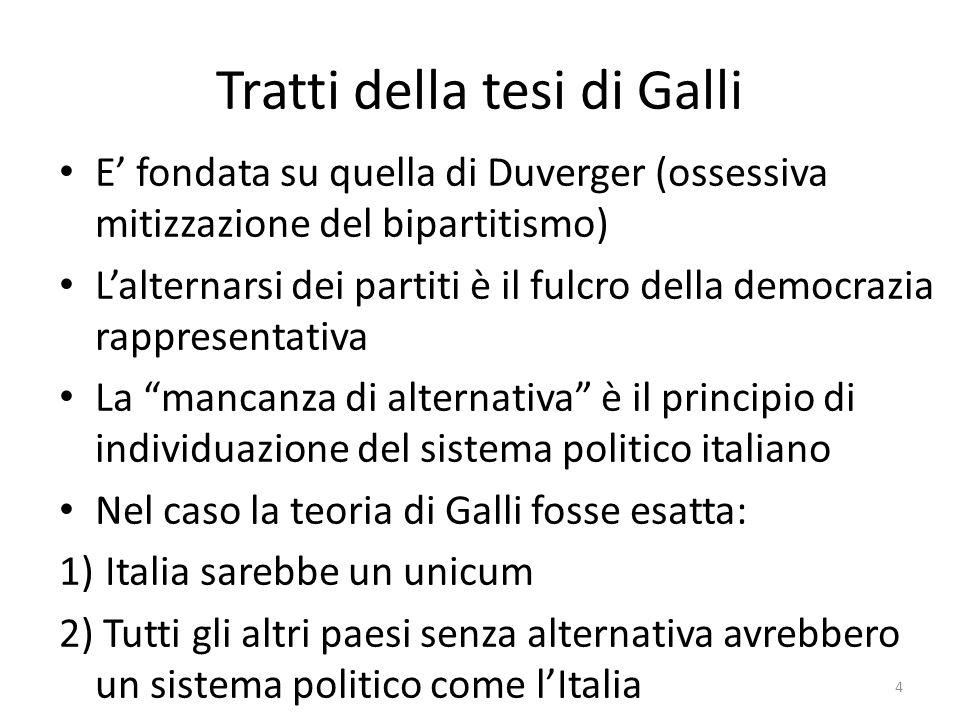 Tratti della tesi di Galli E fondata su quella di Duverger (ossessiva mitizzazione del bipartitismo) Lalternarsi dei partiti è il fulcro della democra