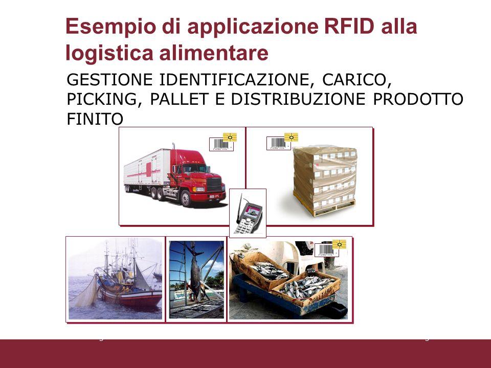 Esempio di applicazione RFID alla logistica alimentare 2009ICT e LogisticaPagina 10 GESTIONE IDENTIFICAZIONE, CARICO, PICKING, PALLET E DISTRIBUZIONE
