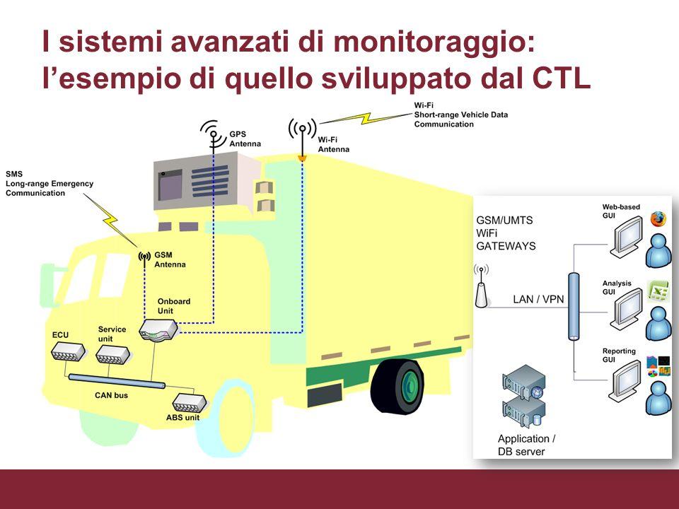 I sistemi avanzati di monitoraggio: lesempio di quello sviluppato dal CTL
