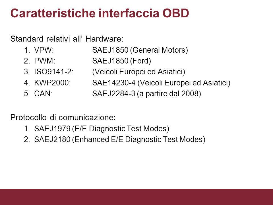 Standard relativi all Hardware: 1.VPW: SAEJ1850 (General Motors) 2.PWM: SAEJ1850 (Ford) 3.ISO9141-2: (Veicoli Europei ed Asiatici) 4.KWP2000: SAE14230