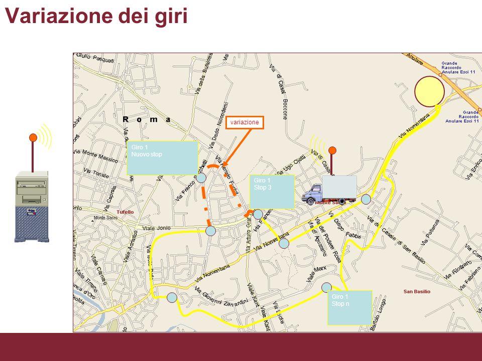 Giro 1 Stop 3 Giro 1 Stop n PICT Giro 1 Nuovo stop variazione Variazione dei giri