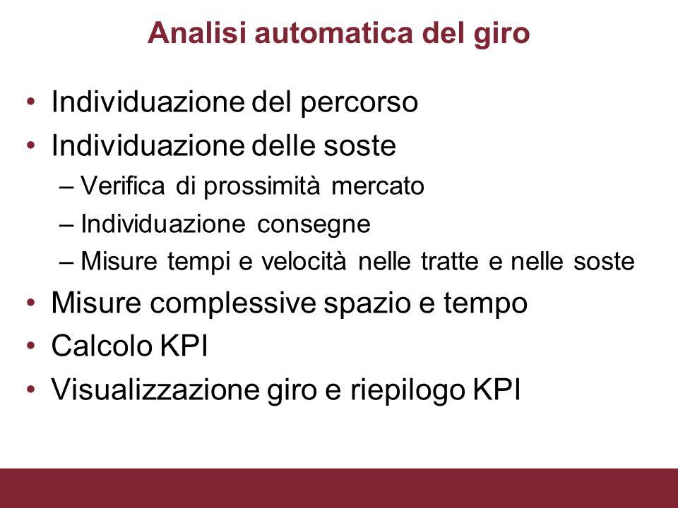 Analisi automatica del giro Individuazione del percorso Individuazione delle soste –Verifica di prossimità mercato –Individuazione consegne –Misure te
