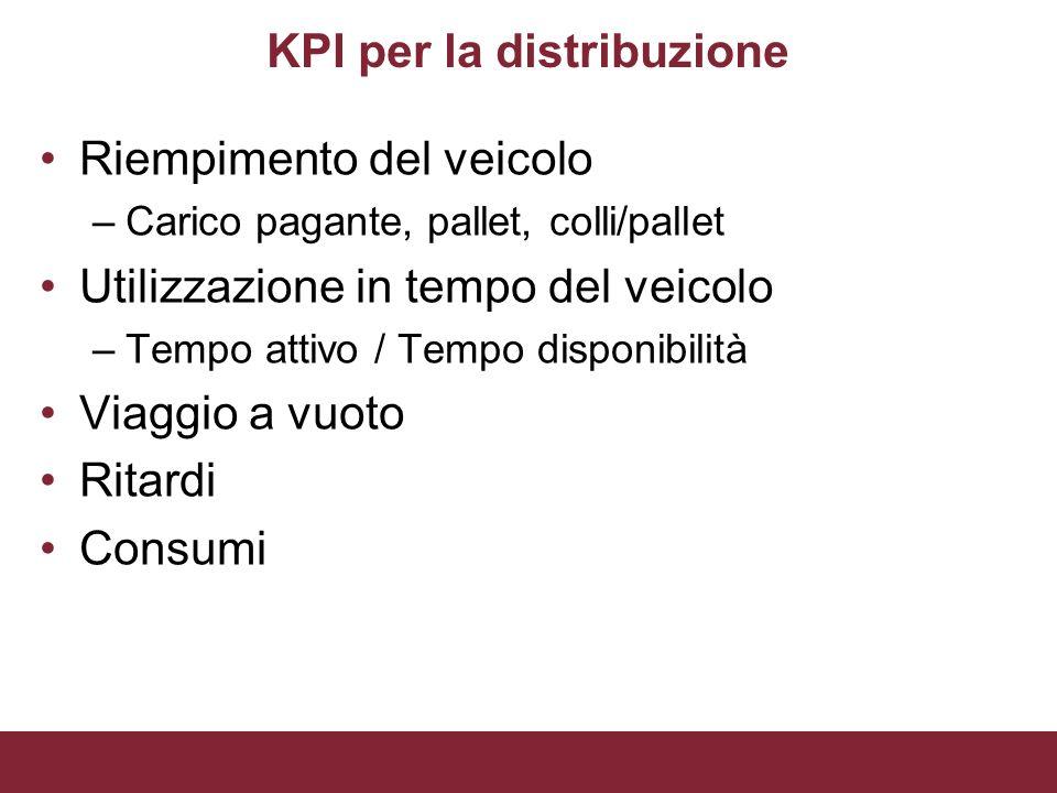 KPI per la distribuzione Riempimento del veicolo –Carico pagante, pallet, colli/pallet Utilizzazione in tempo del veicolo –Tempo attivo / Tempo dispon