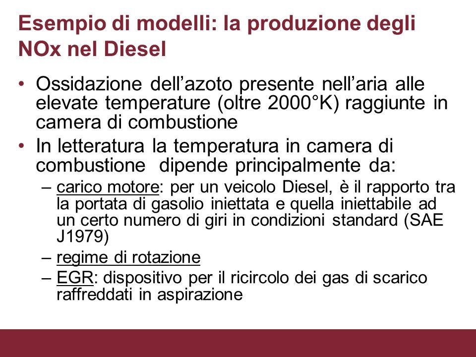 Esempio di modelli: la produzione degli NOx nel Diesel Ossidazione dellazoto presente nellaria alle elevate temperature (oltre 2000°K) raggiunte in ca