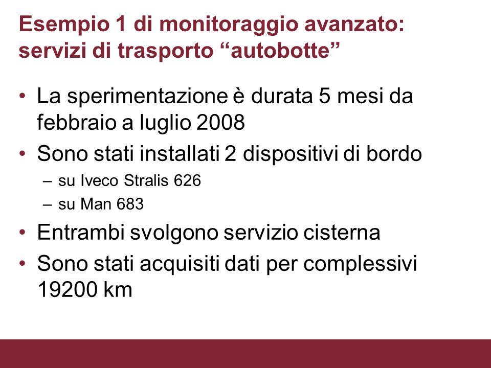 Esempio 1 di monitoraggio avanzato: servizi di trasporto autobotte La sperimentazione è durata 5 mesi da febbraio a luglio 2008 Sono stati installati