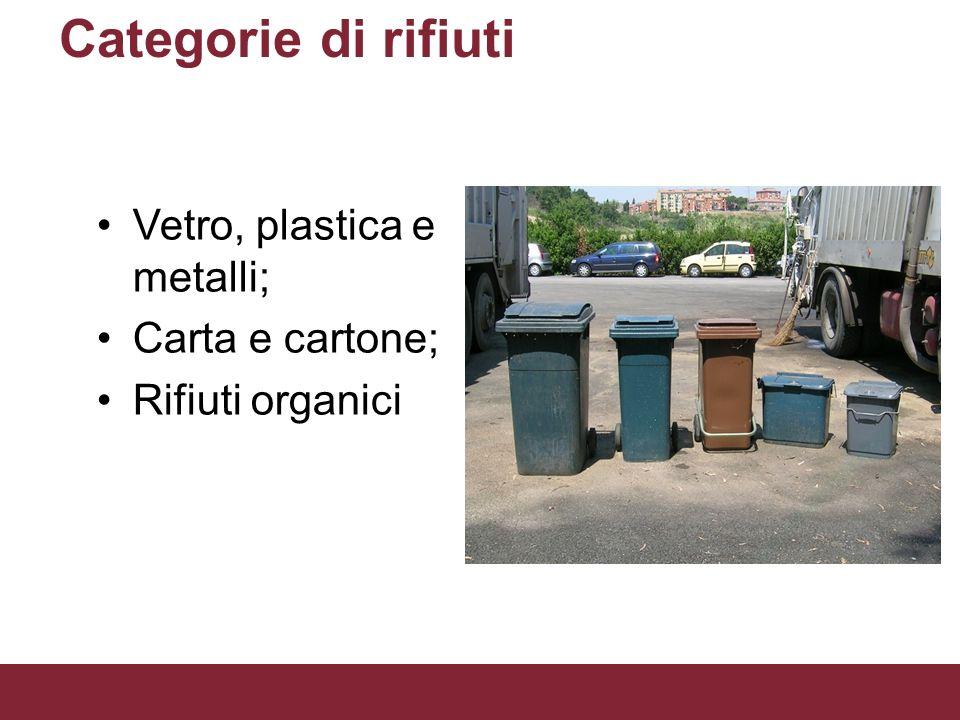 Categorie di rifiuti Vetro, plastica e metalli; Carta e cartone; Rifiuti organici