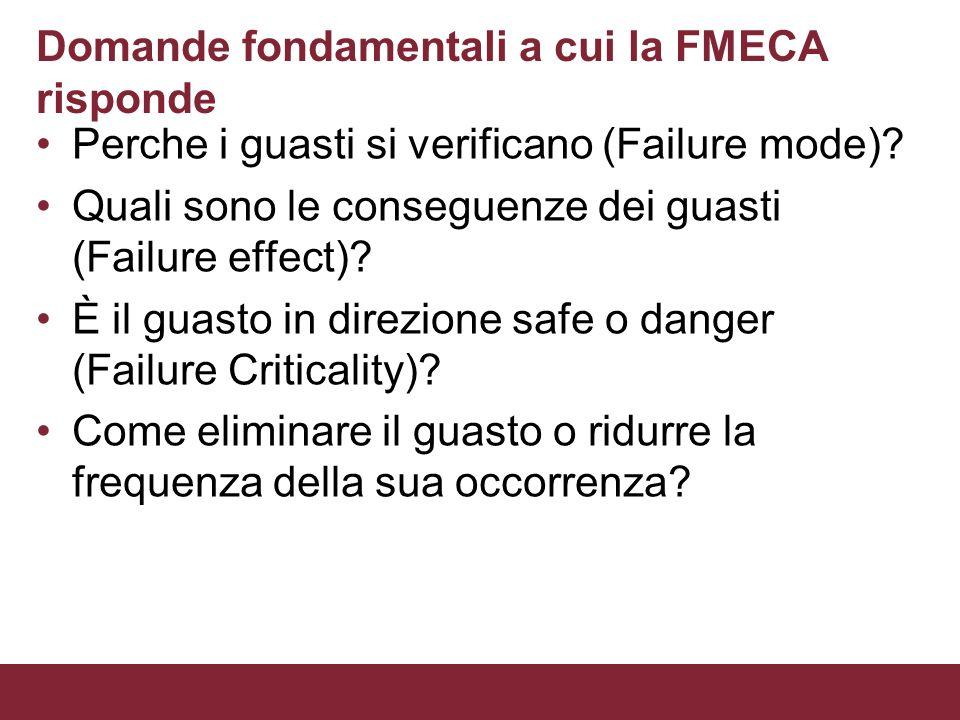 Domande fondamentali a cui la FMECA risponde Perche i guasti si verificano (Failure mode)? Quali sono le conseguenze dei guasti (Failure effect)? È il
