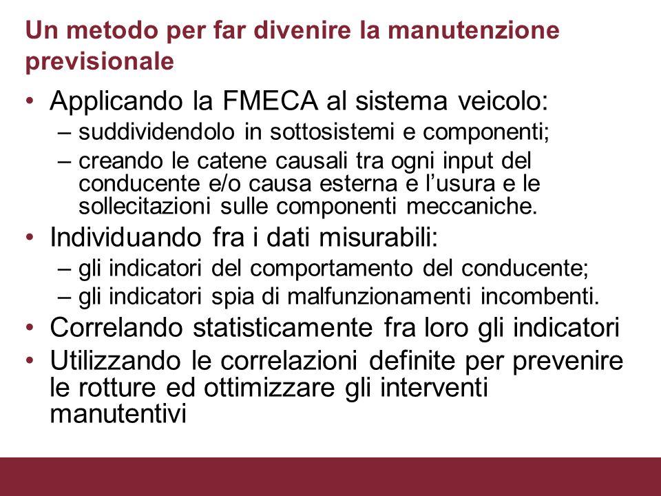Un metodo per far divenire la manutenzione previsionale Applicando la FMECA al sistema veicolo: –suddividendolo in sottosistemi e componenti; –creando