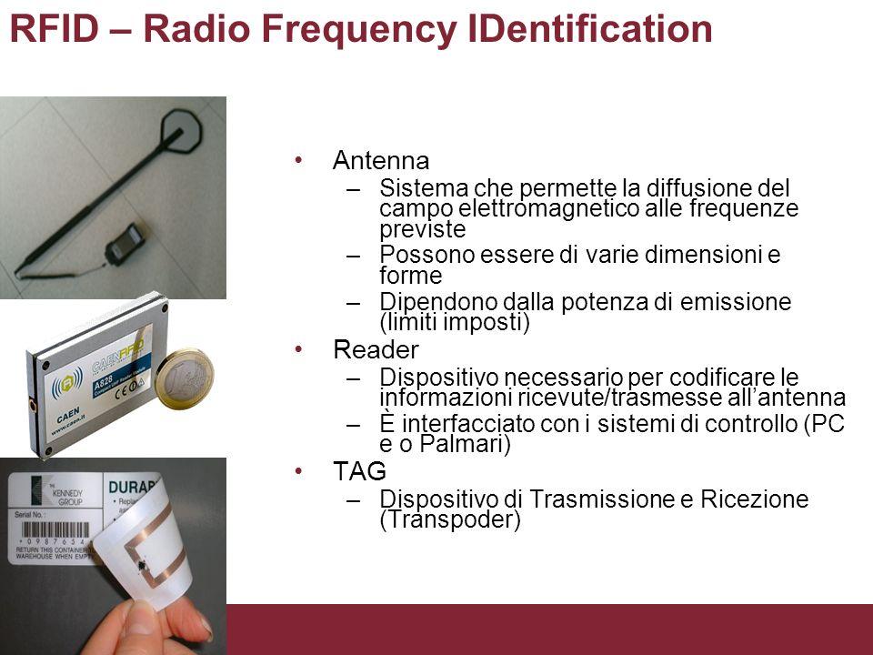 RFID – Radio Frequency IDentification Antenna –Sistema che permette la diffusione del campo elettromagnetico alle frequenze previste –Possono essere d
